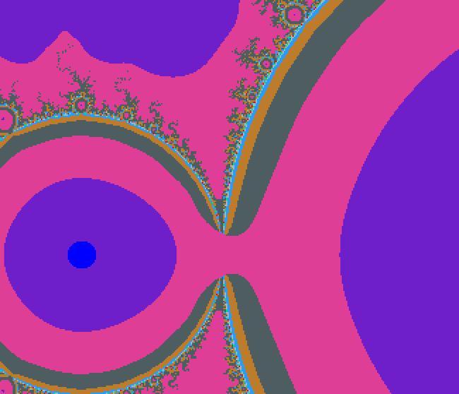 Mandelbrot set - Techniques for computer generated pictures